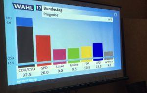 Elections allemandes : triste Europe !